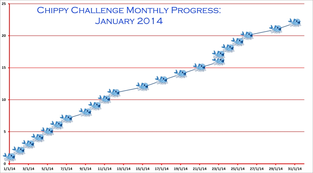 january cc graph