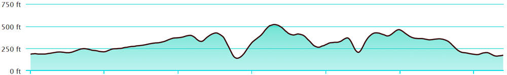 2014-08-16 route profile
