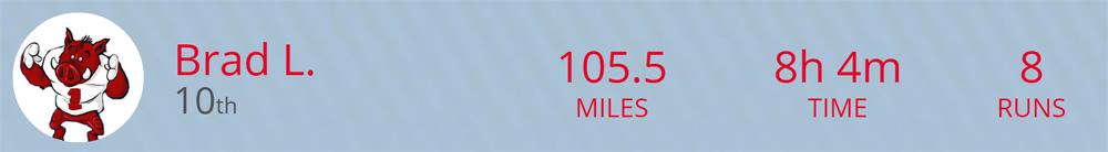 2014-11-30 blog update 4-35 miles