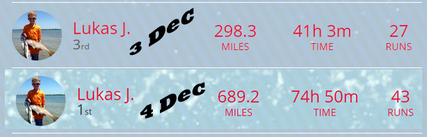 2014-12-04-doubling-the-miles-in-one-day